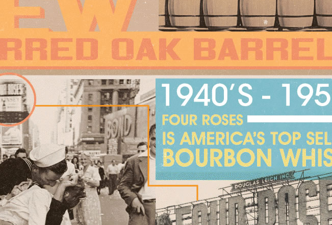 fourroses-infographic